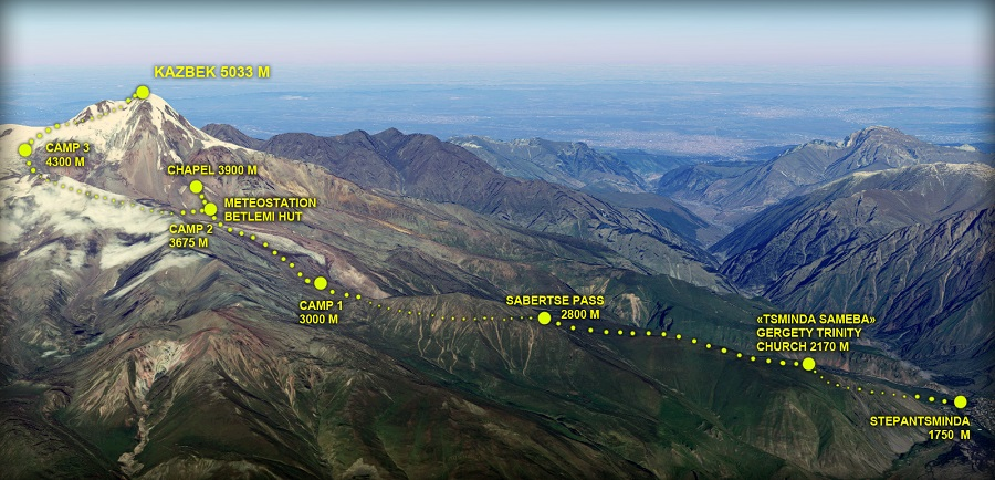 kazbek-map